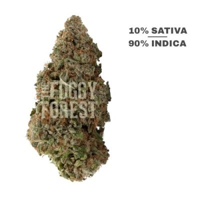 Shop Shark Widow (2021 Deals) | Buy Indica Weed Online in Canada
